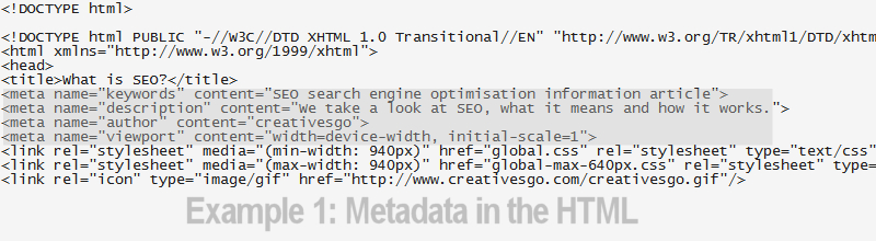 HTML code for the metadata
